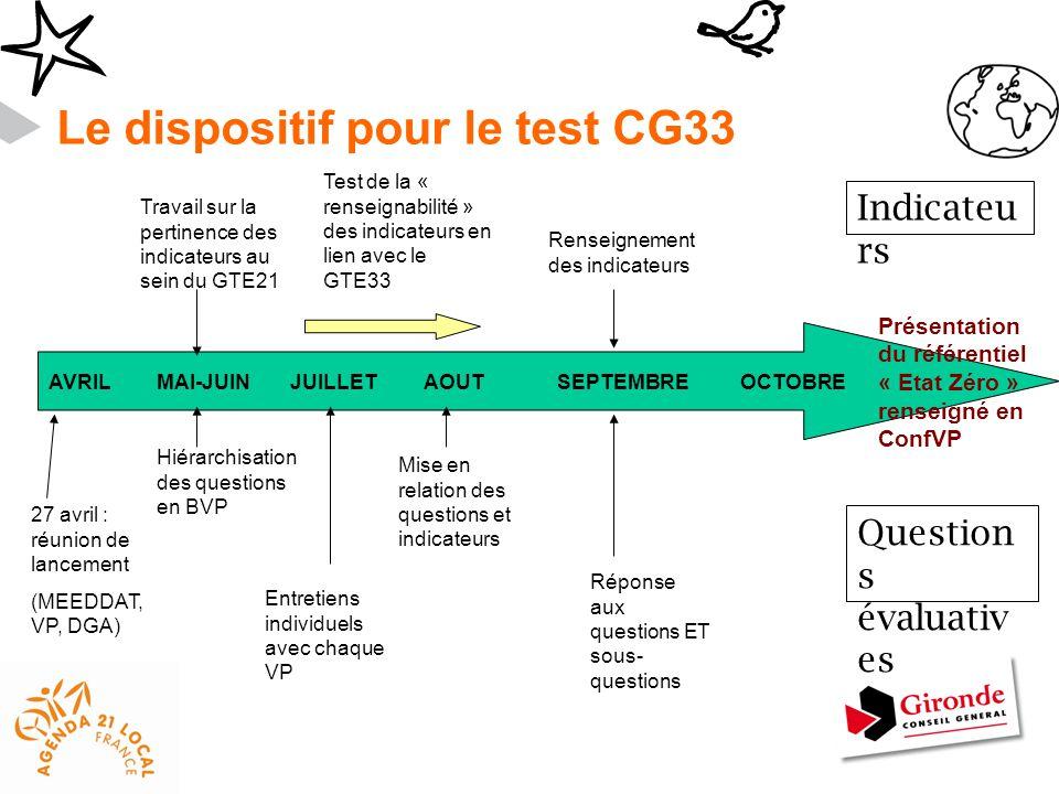 Le dispositif pour le test CG33 27 avril : réunion de lancement (MEEDDAT, VP, DGA) AVRILMAI-JUINJUILLETAOUTSEPTEMBREOCTOBRE Hiérarchisation des questi