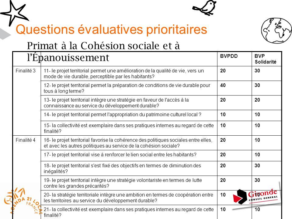 Questions évaluatives prioritaires Primat à la Cohésion sociale et à l'Épanouissement BVPDDBVP Solidarité Finalité 311- le projet territorial permet u