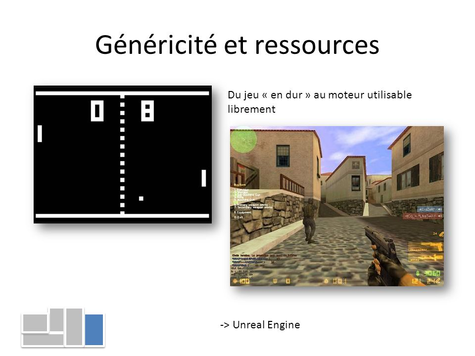 Généricité et ressources Du jeu « en dur » au moteur utilisable librement -> Unreal Engine