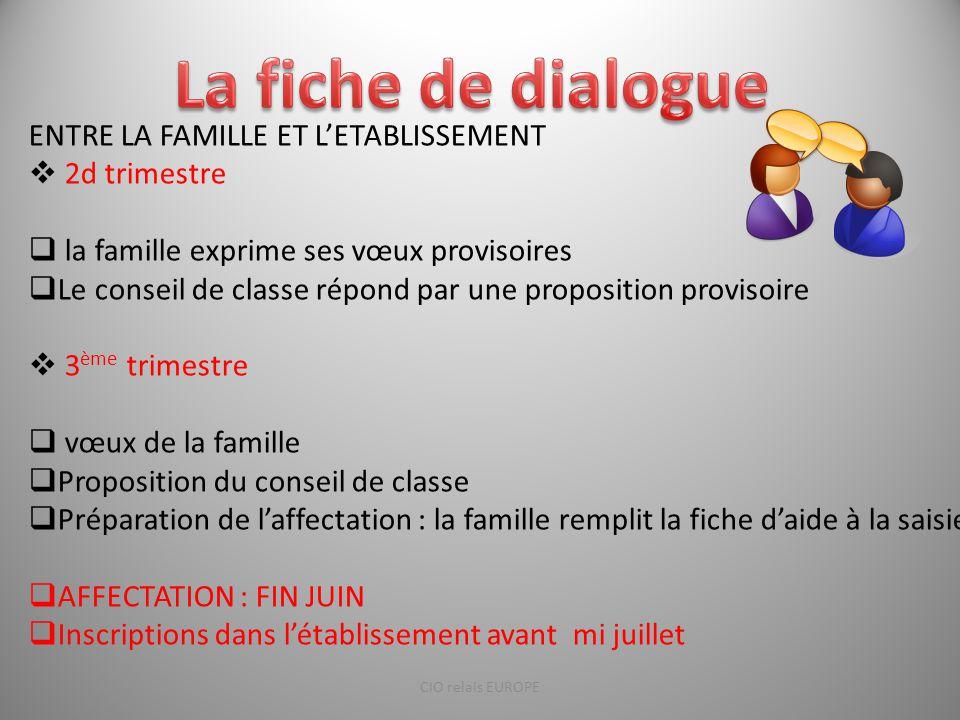 ENTRE LA FAMILLE ET L'ETABLISSEMENT  2d trimestre  la famille exprime ses vœux provisoires  Le conseil de classe répond par une proposition proviso