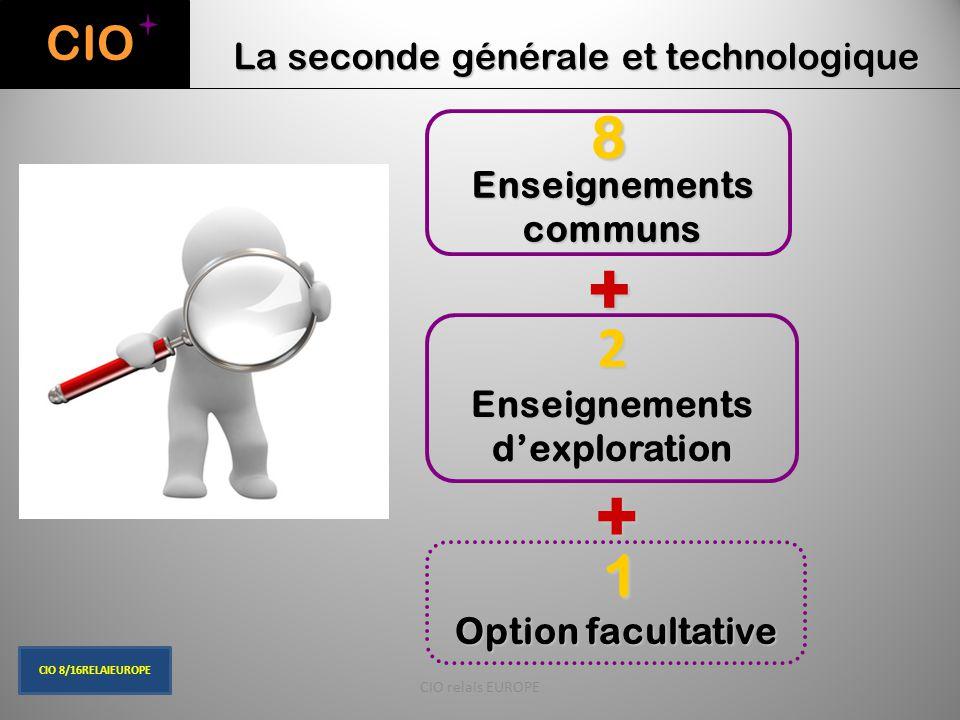 Option facultative CIO La seconde générale et technologique 8 Enseignements communs 2 Enseignements d'exploration + 1 + CIO 8/16RELAIEUROPE CIO relais