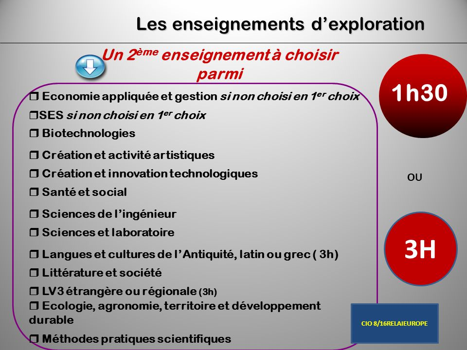 CIO relais EUROPE Les enseignements d'exploration Un 2 ème enseignement à choisir parmi 1h30  Biotechnologies  Création et activité artistiques  Cr