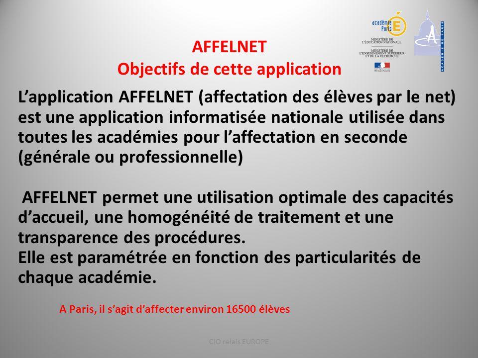 AFFELNET Objectifs de cette application L'application AFFELNET (affectation des élèves par le net) est une application informatisée nationale utilisée