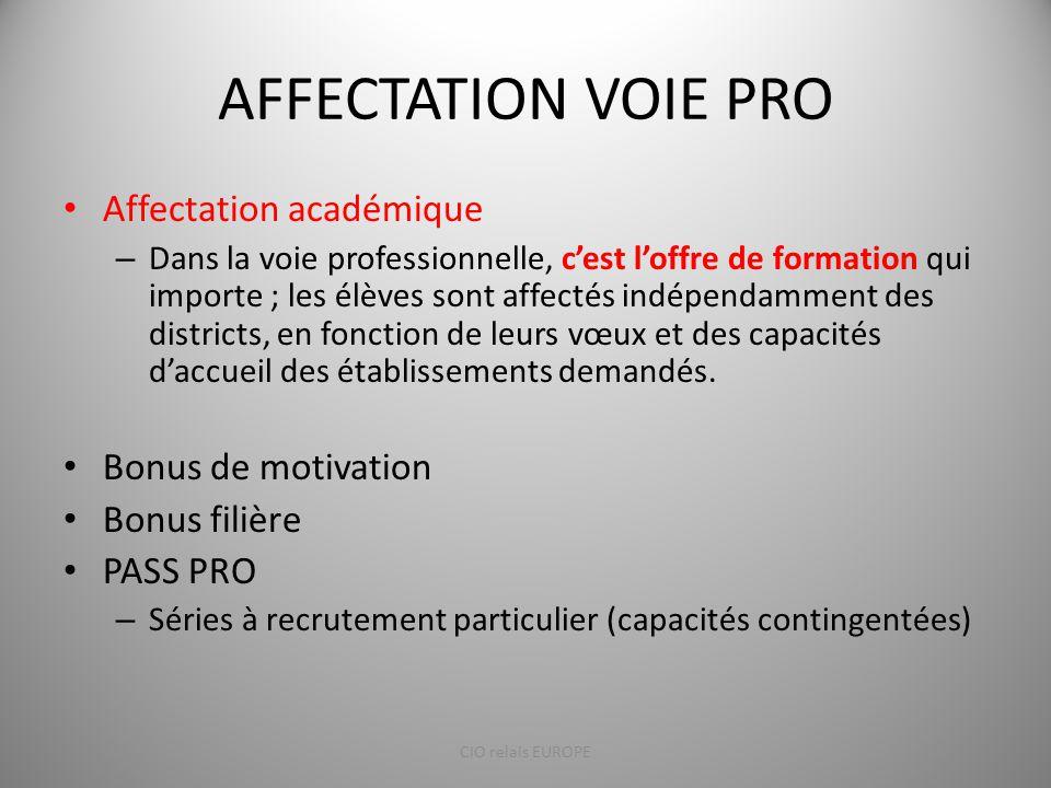 AFFECTATION VOIE PRO Affectation académique – Dans la voie professionnelle, c'est l'offre de formation qui importe ; les élèves sont affectés indépend
