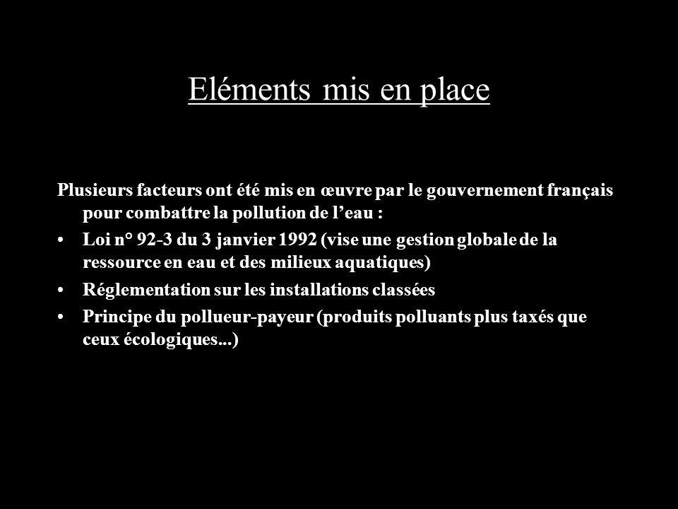 Eléments mis en place Plusieurs facteurs ont été mis en œuvre par le gouvernement français pour combattre la pollution de l'eau : Loi n° 92-3 du 3 jan