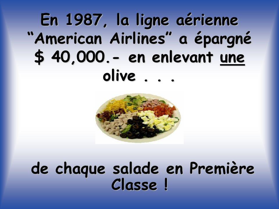 En 1987, la ligne aérienne American Airlines a épargné $ 40,000.- en enlevant une olive...