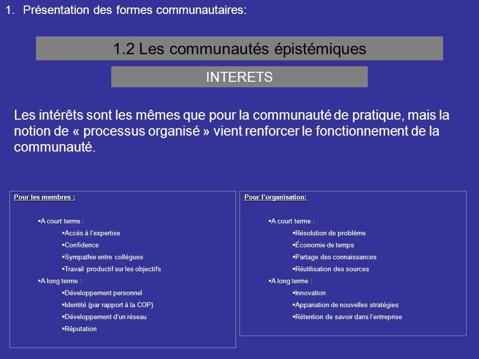 1.Présentation des formes communautaires: 1.2 Les communautés épistémiques INTERETS Pour les membres :  A court terme :  Accès à l'expertise  Confi