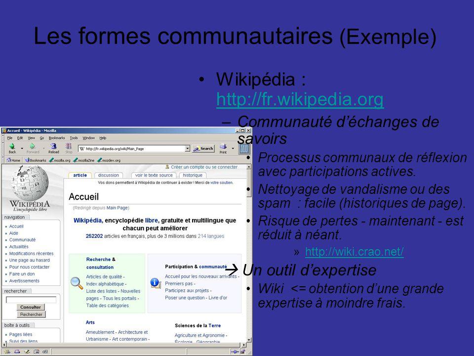 Wikipédia : http://fr.wikipedia.org http://fr.wikipedia.org –Communauté d'échanges de savoirs Processus communaux de réflexion avec participations act