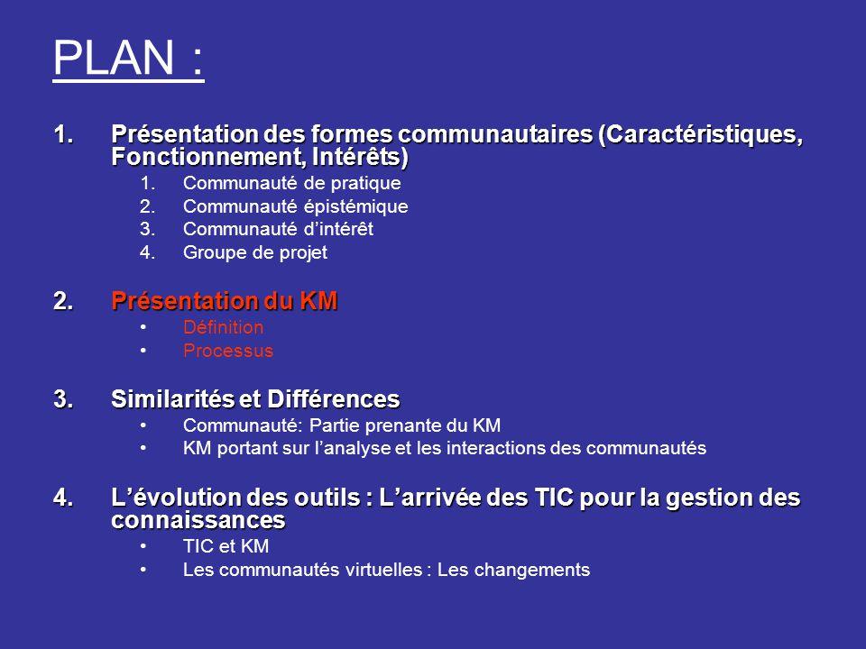 PLAN : 1.Présentation des formes communautaires (Caractéristiques, Fonctionnement, Intérêts) 1.Communauté de pratique 2.Communauté épistémique 3.Commu