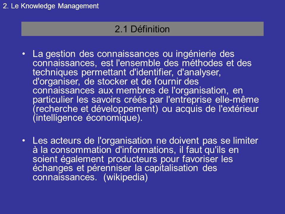 2. Le Knowledge Management 2.1 Définition La gestion des connaissances ou ingénierie des connaissances, est l'ensemble des méthodes et des techniques