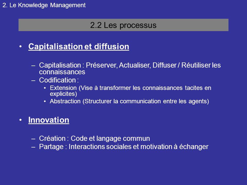 2. Le Knowledge Management 2.2 Les processus Capitalisation et diffusion –Capitalisation : Préserver, Actualiser, Diffuser / Réutiliser les connaissan