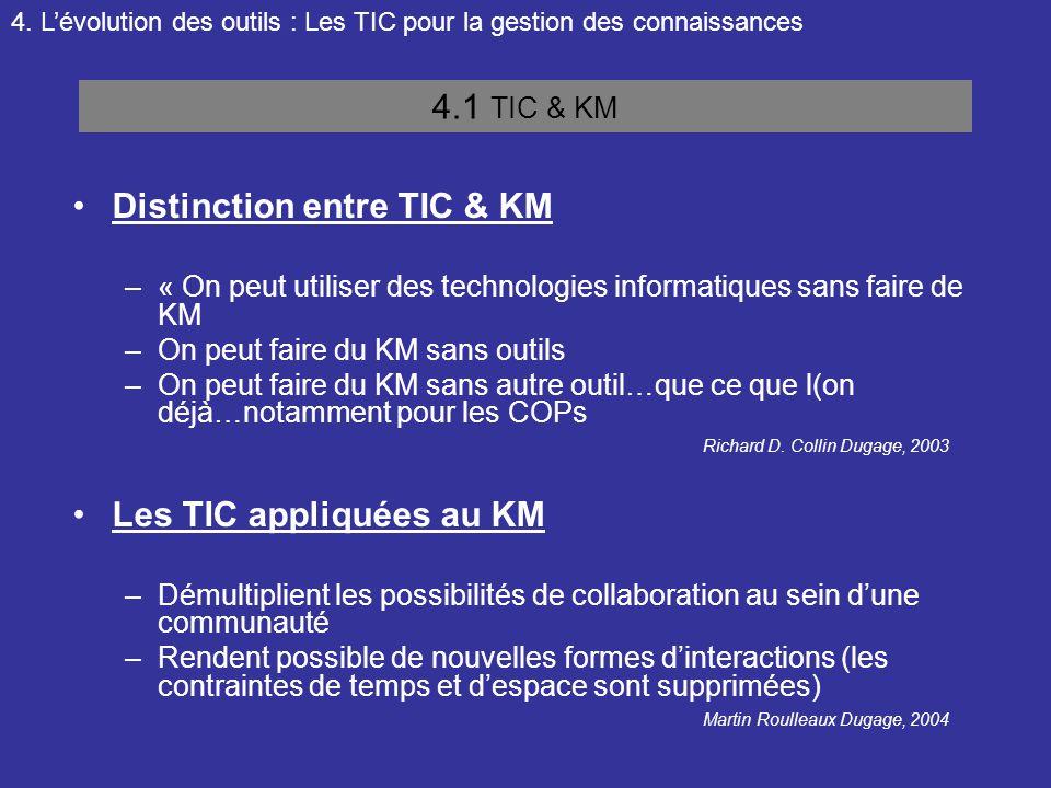 4. L'évolution des outils : Les TIC pour la gestion des connaissances 4.1 TIC & KM Distinction entre TIC & KM –« On peut utiliser des technologies inf