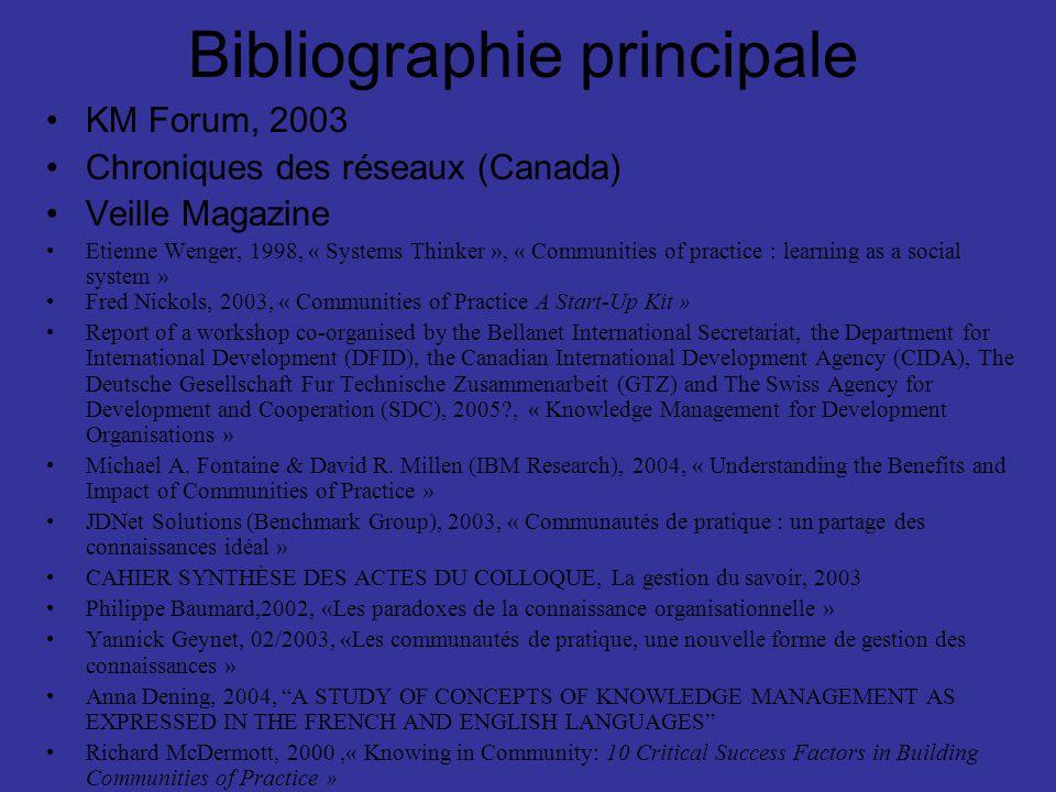 Bibliographie principale KM Forum, 2003 Chroniques des réseaux (Canada) Veille Magazine Etienne Wenger, 1998, « Systems Thinker », « Communities of pr