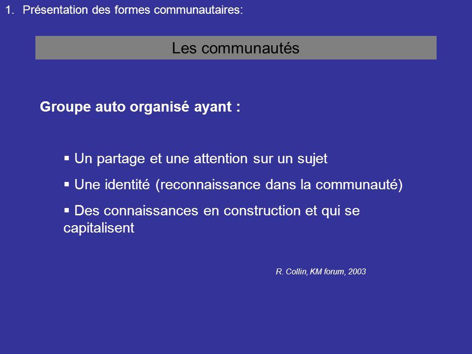 1.Présentation des formes communautaires: Les communautés Groupe auto organisé ayant :  Un partage et une attention sur un sujet  Une identité (reco