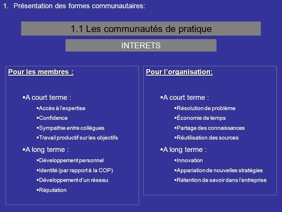 1.Présentation des formes communautaires: 1.1 Les communautés de pratique INTERETS Pour les membres :  A court terme :  Accès à l'expertise  Confid