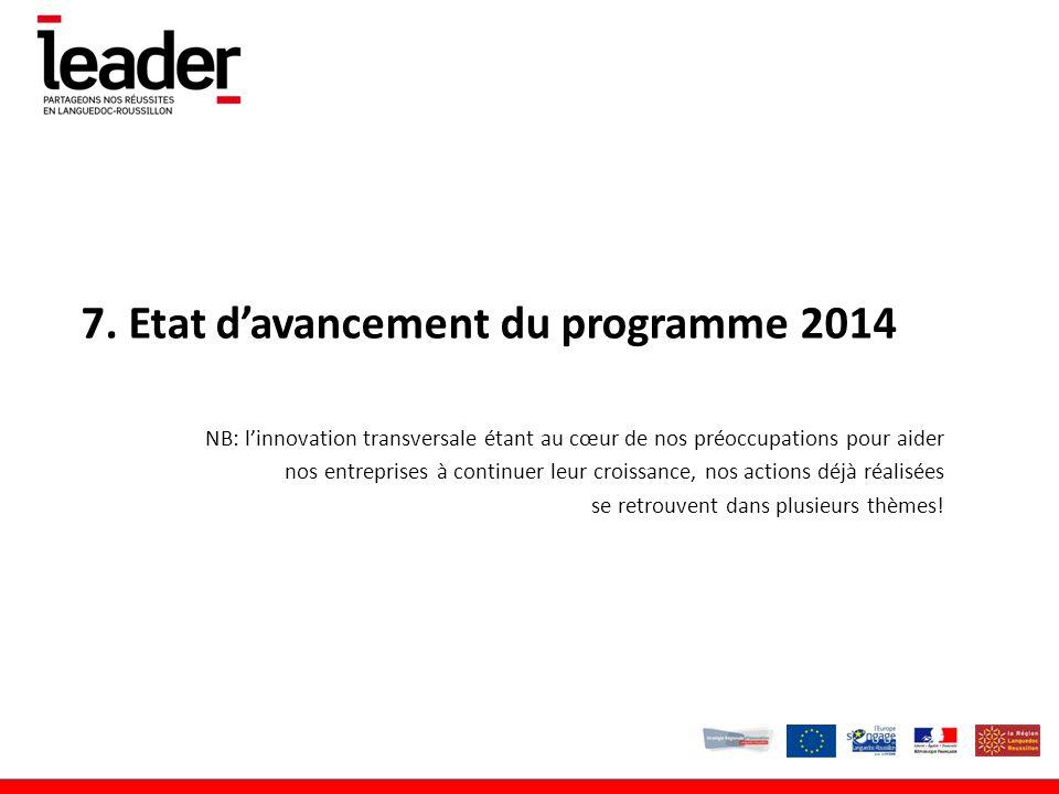 7. Etat d'avancement du programme 2014 NB: l'innovation transversale étant au cœur de nos préoccupations pour aider nos entreprises à continuer leur c