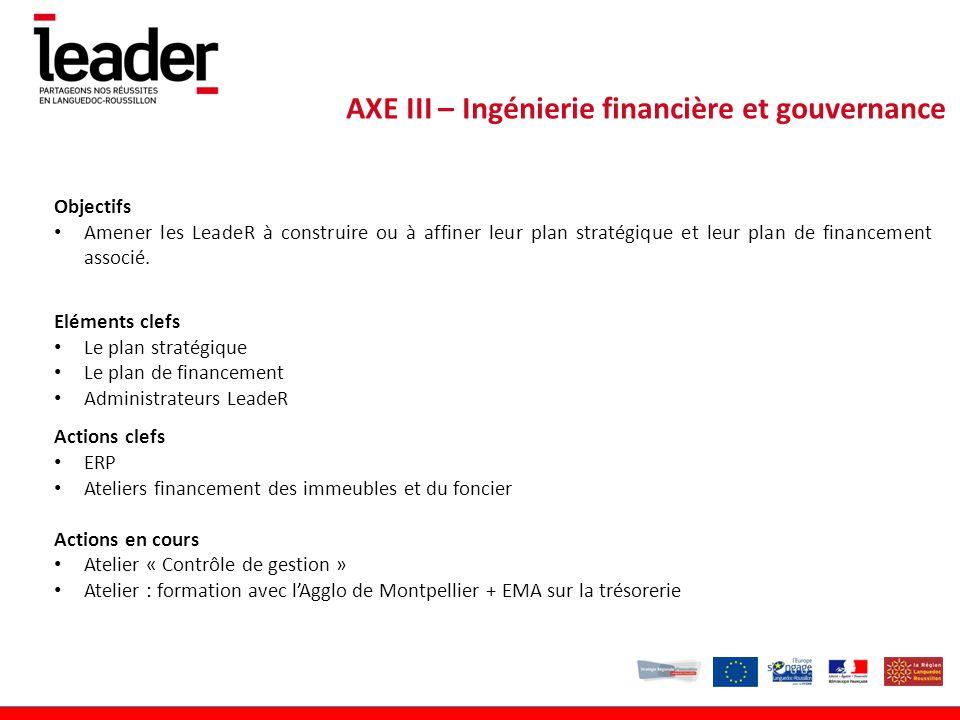 Objectifs Amener les LeadeR à construire ou à affiner leur plan stratégique et leur plan de financement associé.