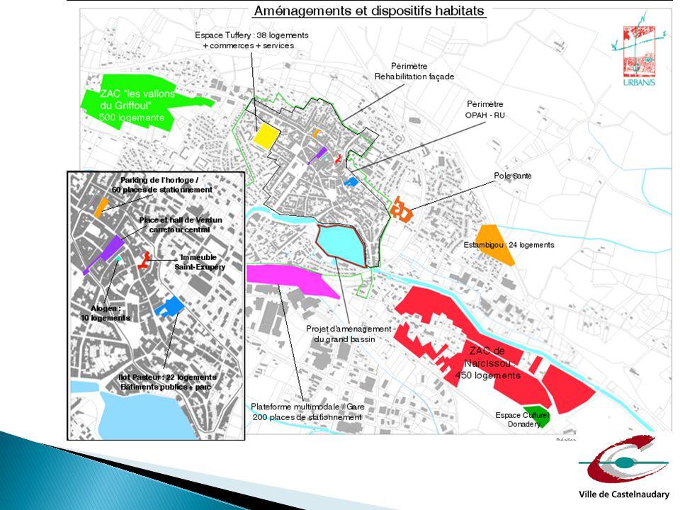  Prévision d'une pression foncière démographique de l'ordre de 3 000 hab supplémentaires d'ici 15 ans  Pour y faire face la commune de Castelnaudary à lancé : Des projets de requalification urbaine (OPAH-RU)… Des projets d'extension mâitrisée : La Zac des Vallons du Griffoul et à plus long terme la ZAC de Narcissou.