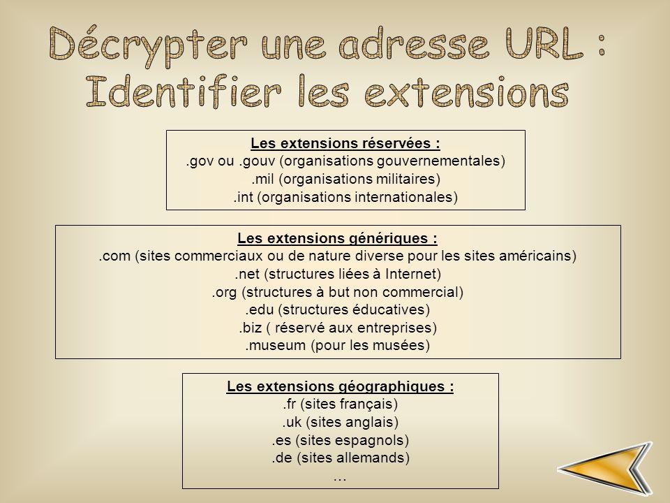 Les extensions réservées :.gov ou.gouv (organisations gouvernementales).mil (organisations militaires).int (organisations internationales) Les extensi