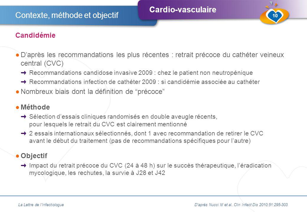 Cardio-vasculaire ●D'après les recommandations les plus récentes : retrait précoce du cathéter veineux central (CVC) ➜ Recommandations candidose invasive 2009 : chez le patient non neutropénique ➜ Recommandations infection de cathéter 2009 : si candidémie associée au cathéter ●Nombreux biais dont la définition de précoce ●Méthode ➜ Sélection d'essais cliniques randomisés en double aveugle récents, pour lesquels le retrait du CVC est clairement mentionné ➜ 2 essais internationaux sélectionnés, dont 1 avec recommandation de retirer le CVC avant le début du traitement (pas de recommandations spécifiques pour l'autre) ●Objectif ➜ Impact du retrait précoce du CVC (24 à 48 h) sur le succès thérapeutique, l'éradication mycologique, les rechutes, la survie à J28 et J42 La Lettre de l'InfectiologueD après Nucci M et al.