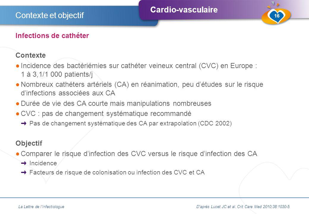 Cardio-vasculaire Contexte ●Incidence des bactériémies sur cathéter veineux central (CVC) en Europe : 1 à 3,1/1 000 patients/j ●Nombreux cathéters artériels (CA) en réanimation, peu d'études sur le risque d'infections associées aux CA ●Durée de vie des CA courte mais manipulations nombreuses ●CVC : pas de changement systématique recommandé ➜ Pas de changement systématique des CA par extrapolation (CDC 2002) Objectif ●Comparer le risque d'infection des CVC versus le risque d'infection des CA ➜ Incidence ➜ Facteurs de risque de colonisation ou infection des CVC et CA La Lettre de l'InfectiologueD après Lucet JC et al.