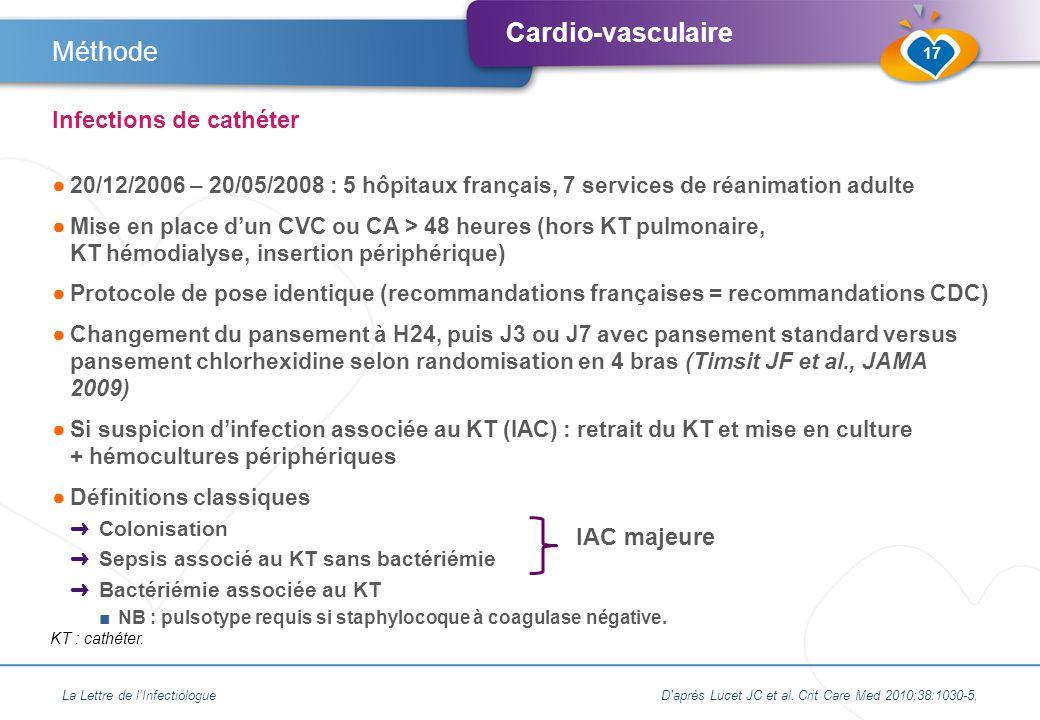 Cardio-vasculaire ●20/12/2006 – 20/05/2008 : 5 hôpitaux français, 7 services de réanimation adulte ●Mise en place d'un CVC ou CA > 48 heures (hors KT pulmonaire, KT hémodialyse, insertion périphérique) ●Protocole de pose identique (recommandations françaises = recommandations CDC) ●Changement du pansement à H24, puis J3 ou J7 avec pansement standard versus pansement chlorhexidine selon randomisation en 4 bras (Timsit JF et al., JAMA 2009) ●Si suspicion d'infection associée au KT (IAC) : retrait du KT et mise en culture + hémocultures périphériques ●Définitions classiques ➜ Colonisation ➜ Sepsis associé au KT sans bactériémie ➜ Bactériémie associée au KT ■NB : pulsotype requis si staphylocoque à coagulase négative.