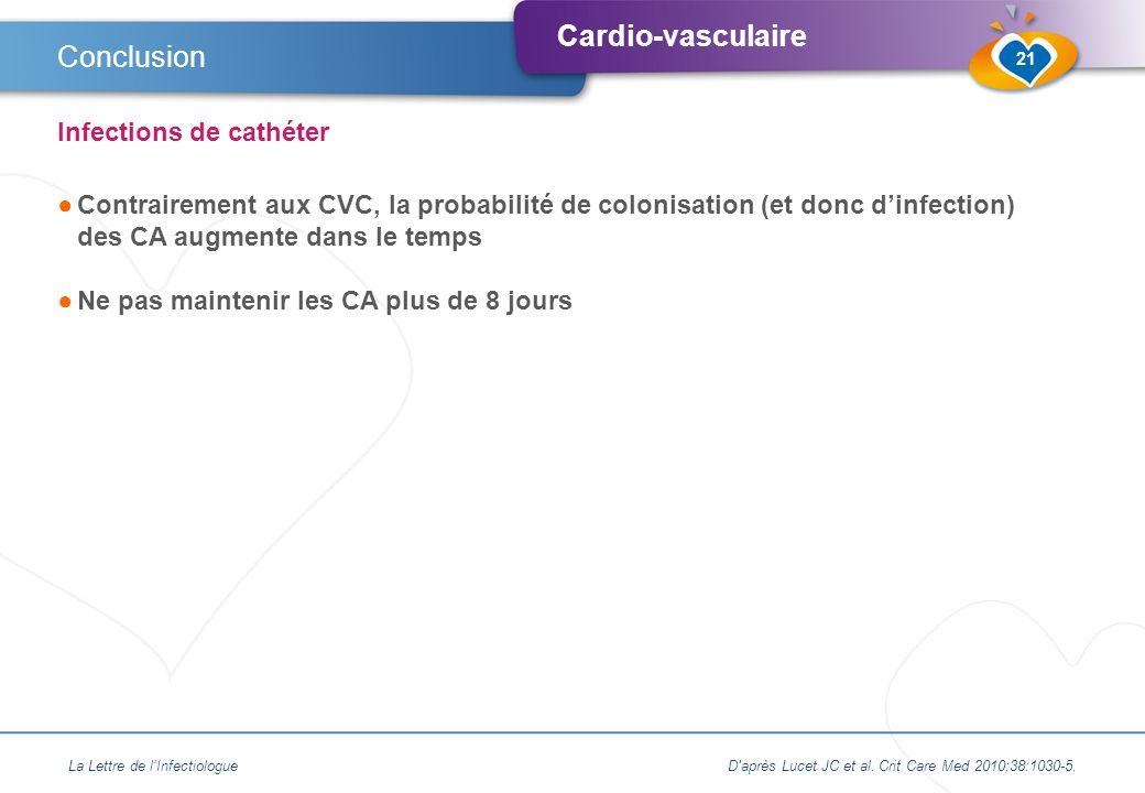 Cardio-vasculaire ●Contrairement aux CVC, la probabilité de colonisation (et donc d'infection) des CA augmente dans le temps ●Ne pas maintenir les CA plus de 8 jours La Lettre de l'InfectiologueD après Lucet JC et al.