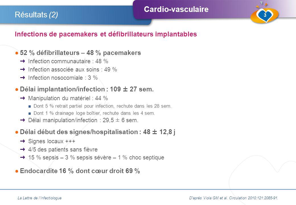 Cardio-vasculaire ●52 % défibrillateurs – 48 % pacemakers ➜ Infection communautaire : 48 % ➜ Infection associée aux soins : 49 % ➜ Infection nosocomiale : 3 % ●Délai implantation/infection : 109 ± 27 sem.