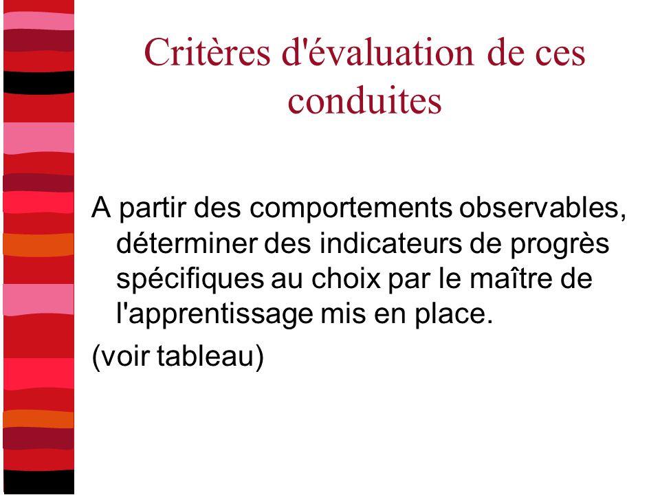 Critères d'évaluation de ces conduites A partir des comportements observables, déterminer des indicateurs de progrès spécifiques au choix par le maîtr