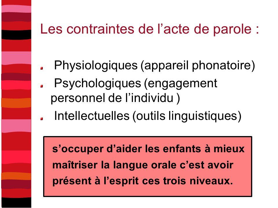 Les contraintes de l'acte de parole : Physiologiques (appareil phonatoire) Psychologiques (engagement personnel de l'individu ) Intellectuelles (outil