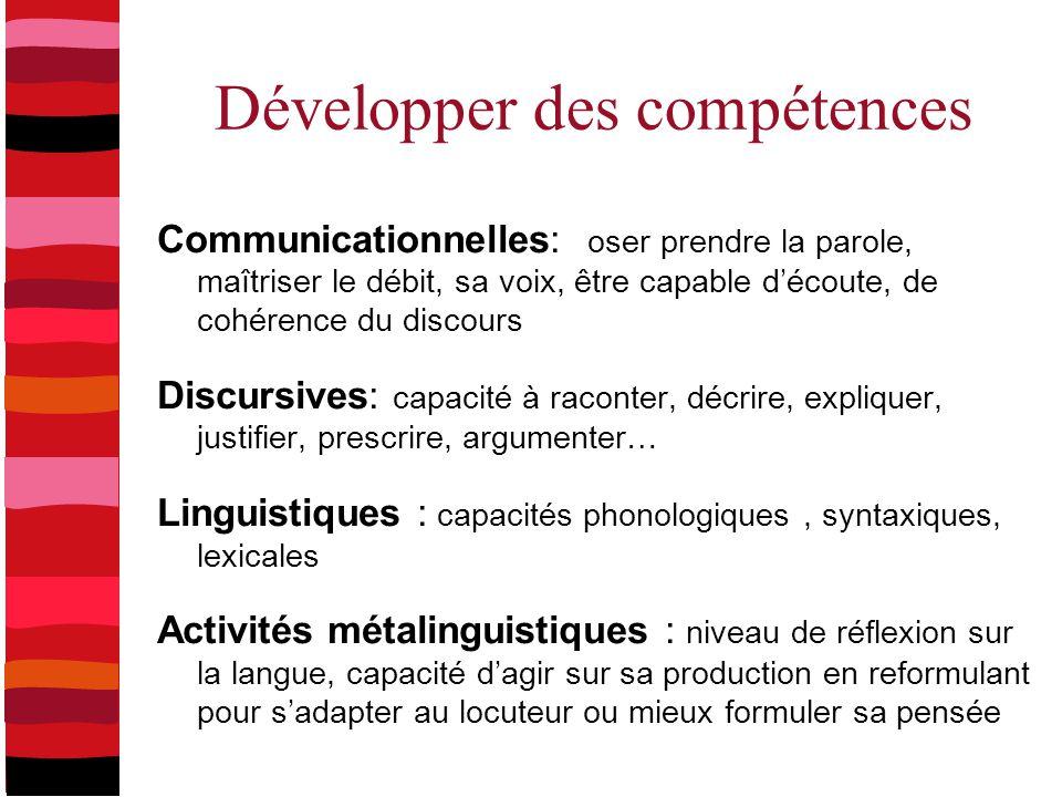 Développer des compétences Communicationnelles: oser prendre la parole, maîtriser le débit, sa voix, être capable d'écoute, de cohérence du discours D