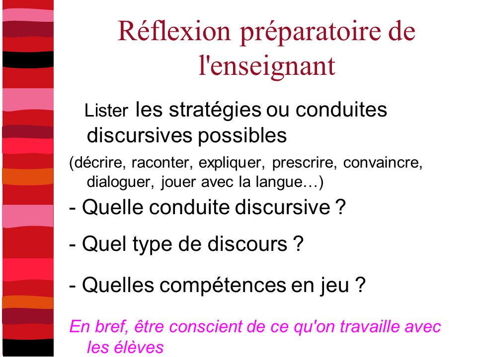 Réflexion préparatoire de l'enseignant Lister les stratégies ou conduites discursives possibles (décrire, raconter, expliquer, prescrire, convaincre,