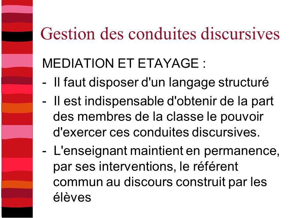 Gestion des conduites discursives MEDIATION ET ETAYAGE : - Il faut disposer d'un langage structuré - Il est indispensable d'obtenir de la part des mem