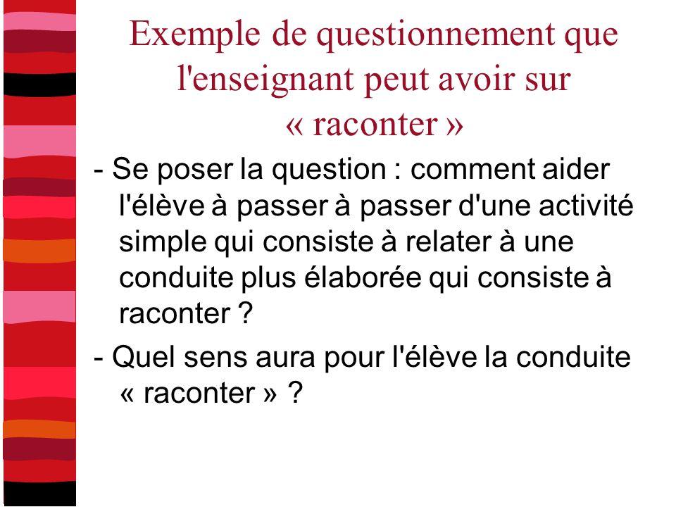Exemple de questionnement que l'enseignant peut avoir sur « raconter » - Se poser la question : comment aider l'élève à passer à passer d'une activité
