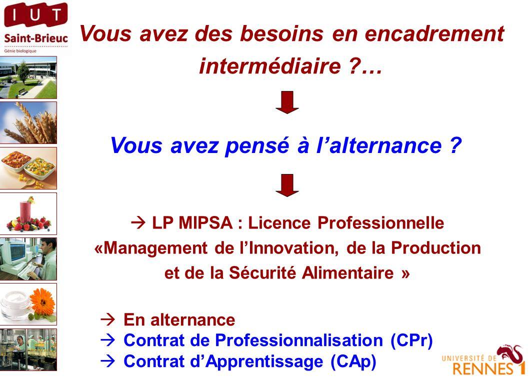 LP MIPSA : Former des cadres intermédiaires polyvalents… Quels métiers .