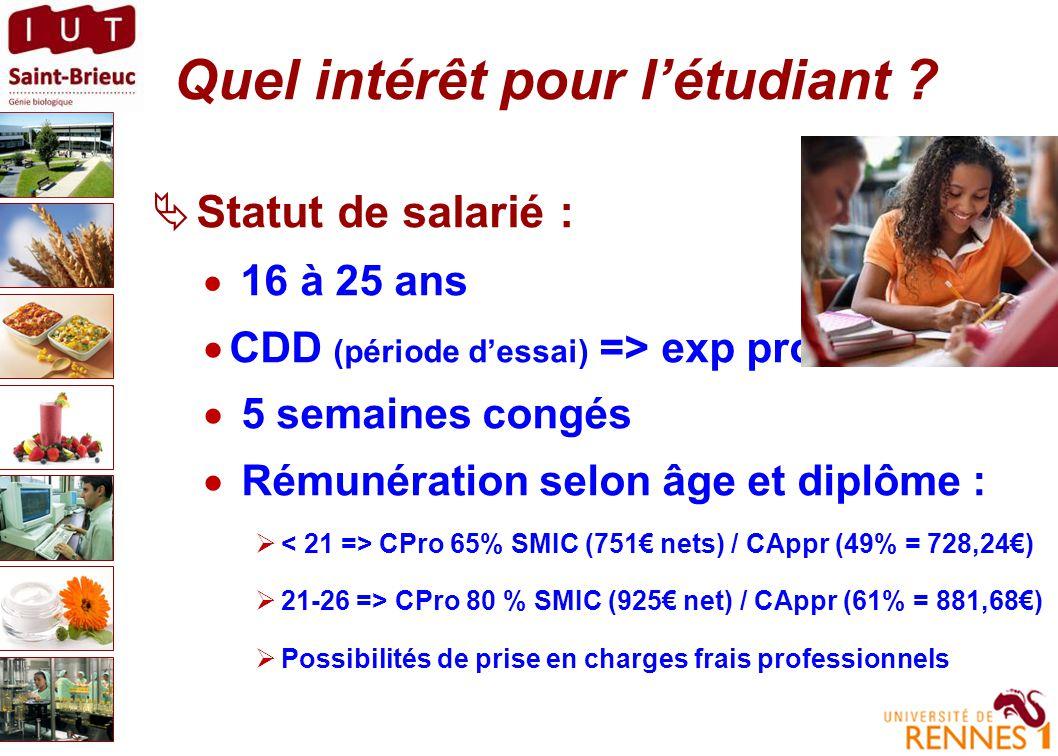 Vos contacts : A l'IUT de St-Brieuc : Responsable pédagogique :  Roland TALIBART Tél :02 96 60 96 46 Mail : roland.talibart@univ-rennes1.frroland.talibart@univ-rennes1.fr Secrétariat du Département Génie Biologique  Guylaine COGREL Tél : 02 96 60 96 31 Mail : iut-stbrieuc-gb@univ-rennes1.friut-stbrieuc-gb@univ-rennes1.fr Au Service Formation Continue (SFC univ Rennes1, antenne St-brieuc)  Anne GERNIER Tél 02 96 60 96 19 Mail : anne.gernier@univ-rennes1.fr anne.gernier@univ-rennes1.fr