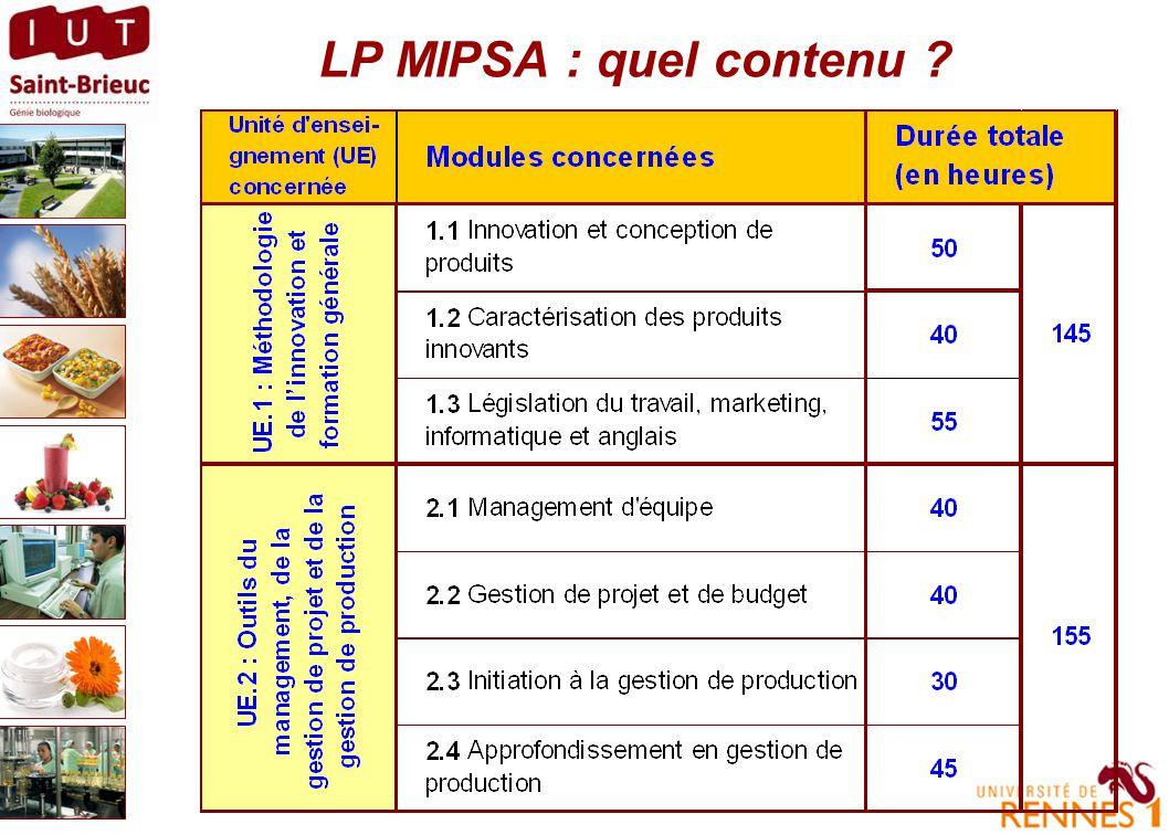 LP MIPSA : 455h encadrées + 120 h projet