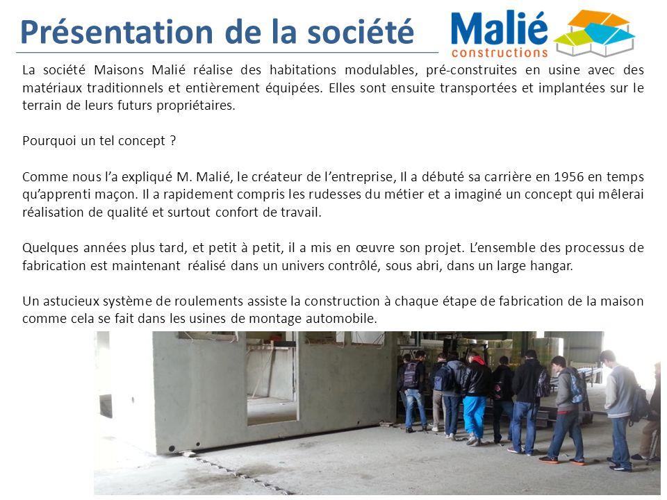 Présentation de la société La société Maisons Malié réalise des habitations modulables, pré-construites en usine avec des matériaux traditionnels et e