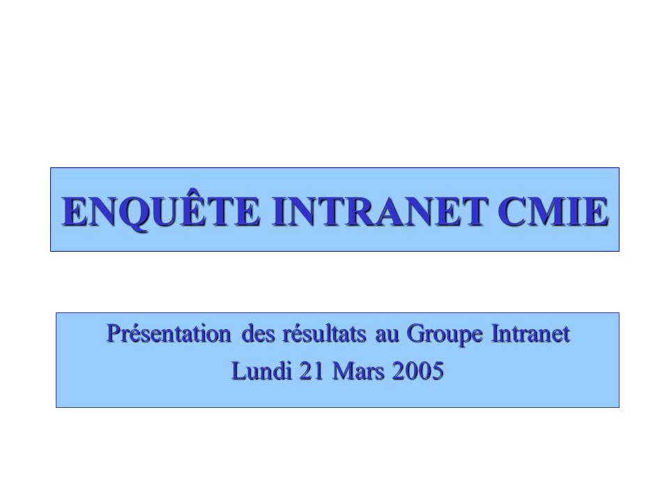 ENQUÊTE INTRANET CMIE Présentation des résultats au Groupe Intranet Lundi 21 Mars 2005