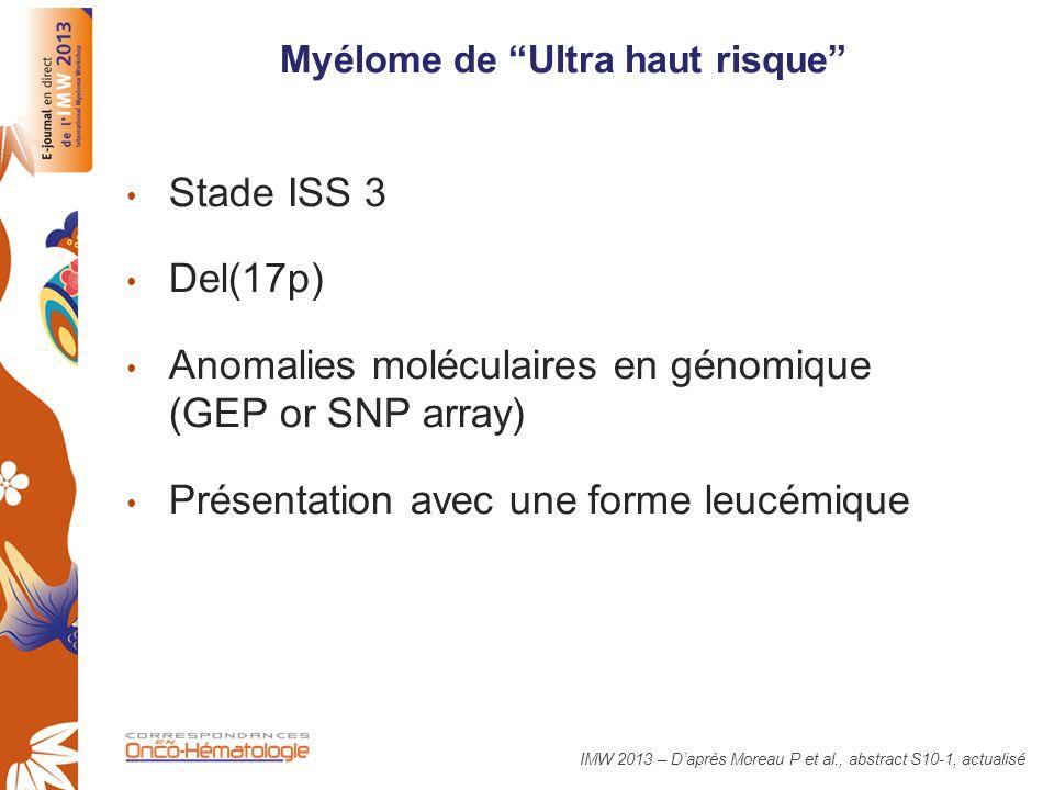 """Myélome de """"Ultra haut risque"""" Stade ISS 3 Del(17p) Anomalies moléculaires en génomique (GEP or SNP array) Présentation avec une forme leucémique IMW"""