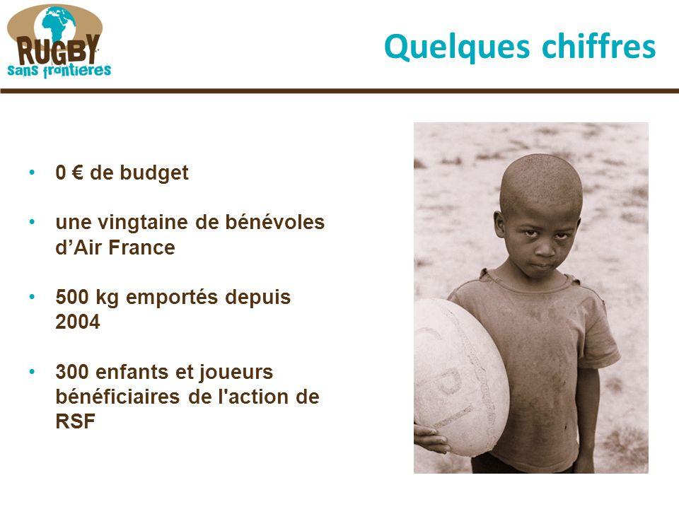 Quelques chiffres 0 € de budget une vingtaine de bénévoles d'Air France 500 kg emportés depuis 2004 300 enfants et joueurs bénéficiaires de l action de RSF