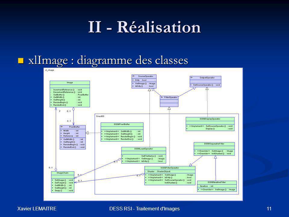 Xavier LEMAITRE 11DESS RSI - Traitement d'Images II - Réalisation xlImage : diagramme des classes xlImage : diagramme des classes