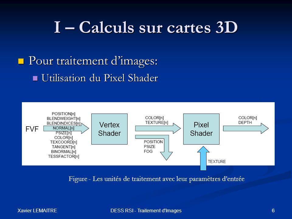 Xavier LEMAITRE 7DESS RSI - Traitement d Images I – Calculs sur cartes 3D Exploitation de la carte 3D par API 3D: Exploitation de la carte 3D par API 3D: Direct3D de Microsoft Direct3D de Microsoft OpenGL OpenGL Exploitation des Shader Units par langages: Exploitation des Shader Units par langages: Shading Assembler Shading Assembler Cg « C for graphics » de nVidia Cg « C for graphics » de nVidia HLSL « High Level Shading Language » Microsoft HLSL « High Level Shading Language » Microsoft GLSL « OpenGL Shading Language » GLSL « OpenGL Shading Language »