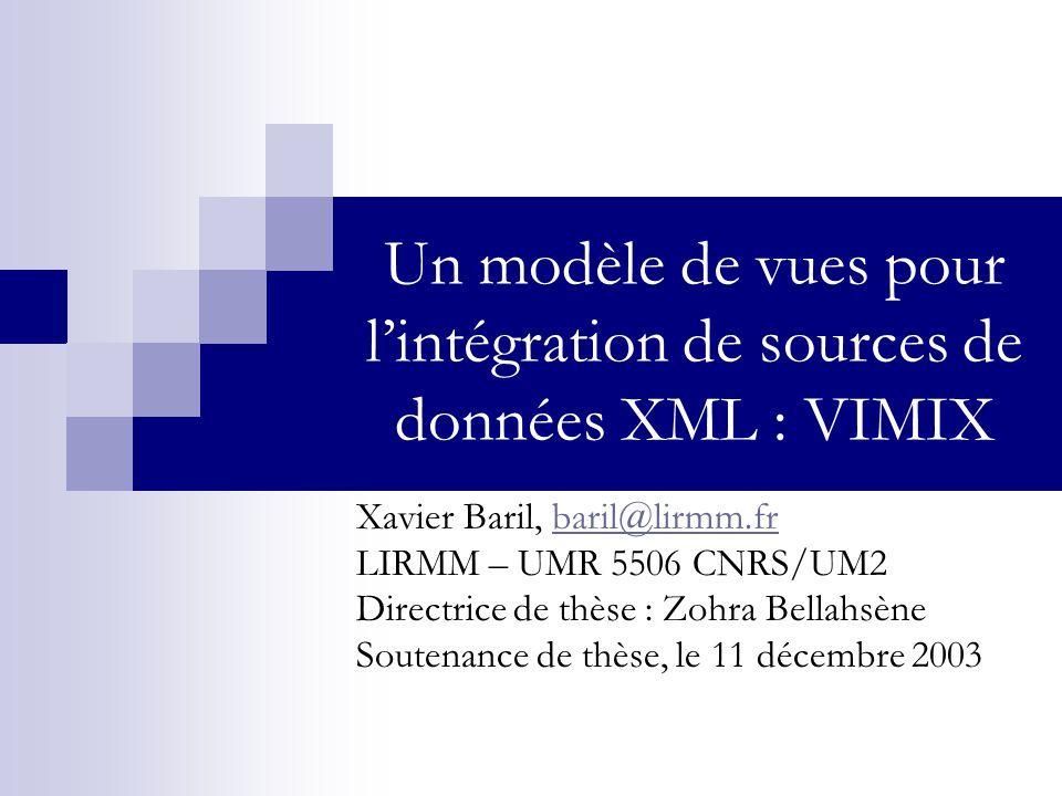 Un modèle de vues pour l'intégration de sources de données XML : VIMIX Xavier Baril, baril@lirmm.frbaril@lirmm.fr LIRMM – UMR 5506 CNRS/UM2 Directrice