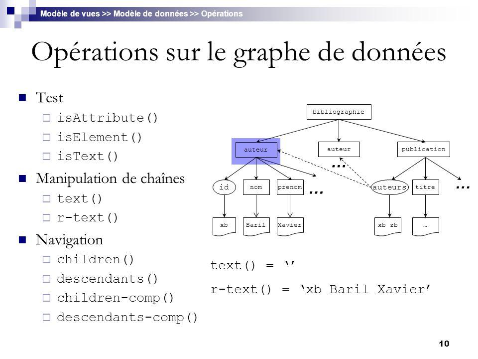 10 Opérations sur le graphe de données Test  isAttribute()  isElement()  isText() Manipulation de chaînes  text()  r-text() Navigation  children