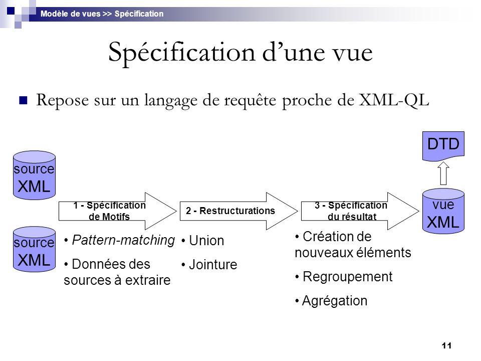 11 Repose sur un langage de requête proche de XML-QL Spécification d'une vue source XML source XML 1 - Spécification de Motifs 2 - Restructurations 3