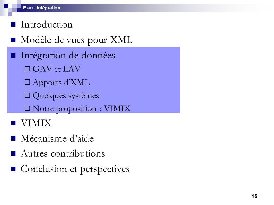 12 Introduction Modèle de vues pour XML Intégration de données  GAV et LAV  Apports d'XML  Quelques systèmes  Notre proposition : VIMIX VIMIX Méca