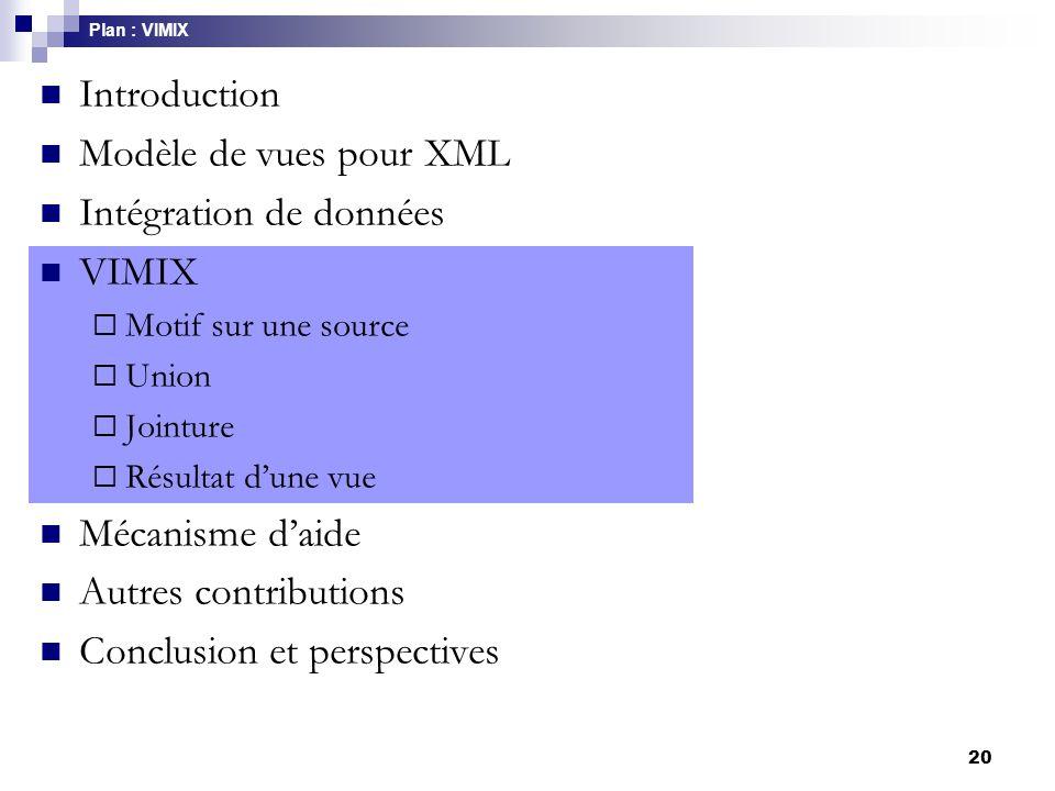 20 Introduction Modèle de vues pour XML Intégration de données VIMIX  Motif sur une source  Union  Jointure  Résultat d'une vue Mécanisme d'aide A