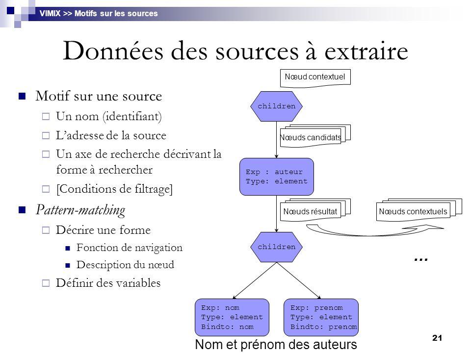 21 Données des sources à extraire Motif sur une source  Un nom (identifiant)  L'adresse de la source  Un axe de recherche décrivant la forme à rech