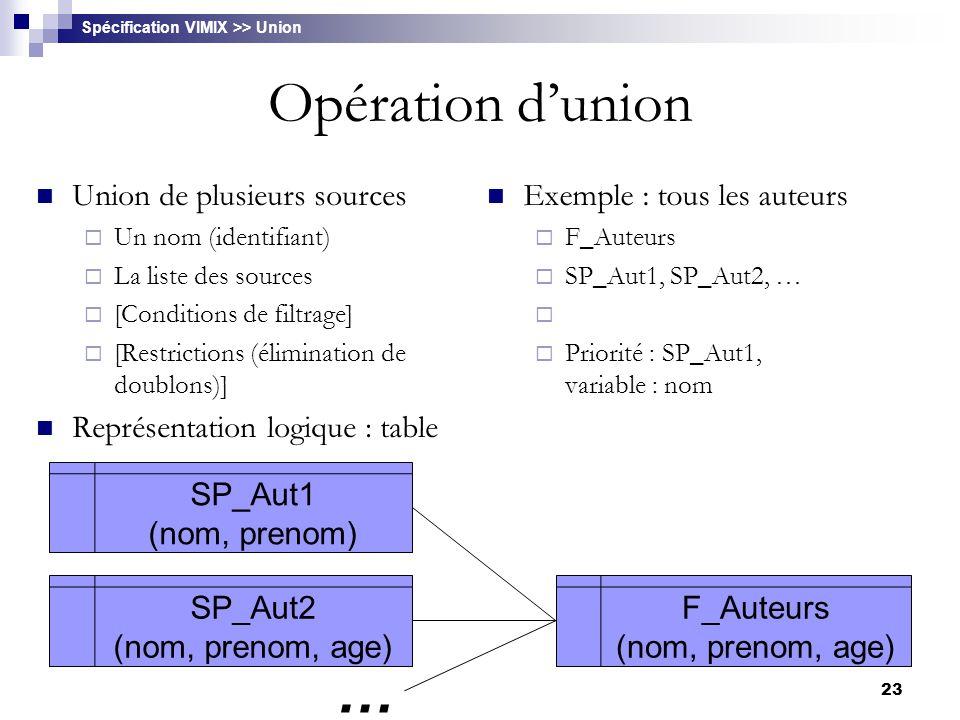 23 Opération d'union Union de plusieurs sources  Un nom (identifiant)  La liste des sources  [Conditions de filtrage]  [Restrictions (élimination